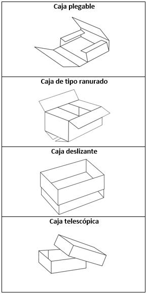 tipos-de-caja-carton